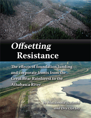 Offsetting Resistance